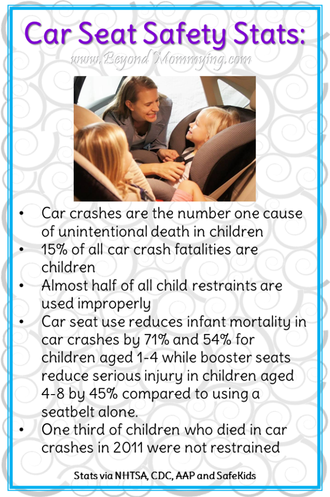 Car Seat Safety Facts Car Seat Safety By The Numbers