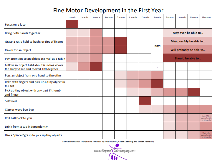 Defining fine motor skills beyond mommying for Newborn fine motor skills